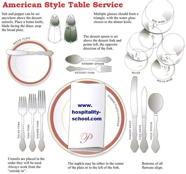 fine dining proper table service. american style table setting fine dining proper service n