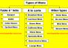 menu types restaurant