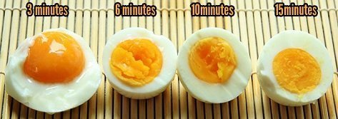 types-eggs-different-cooked