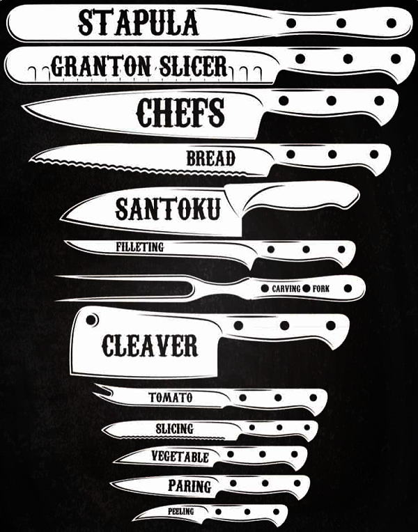 different-types-kitchen-knives-chef